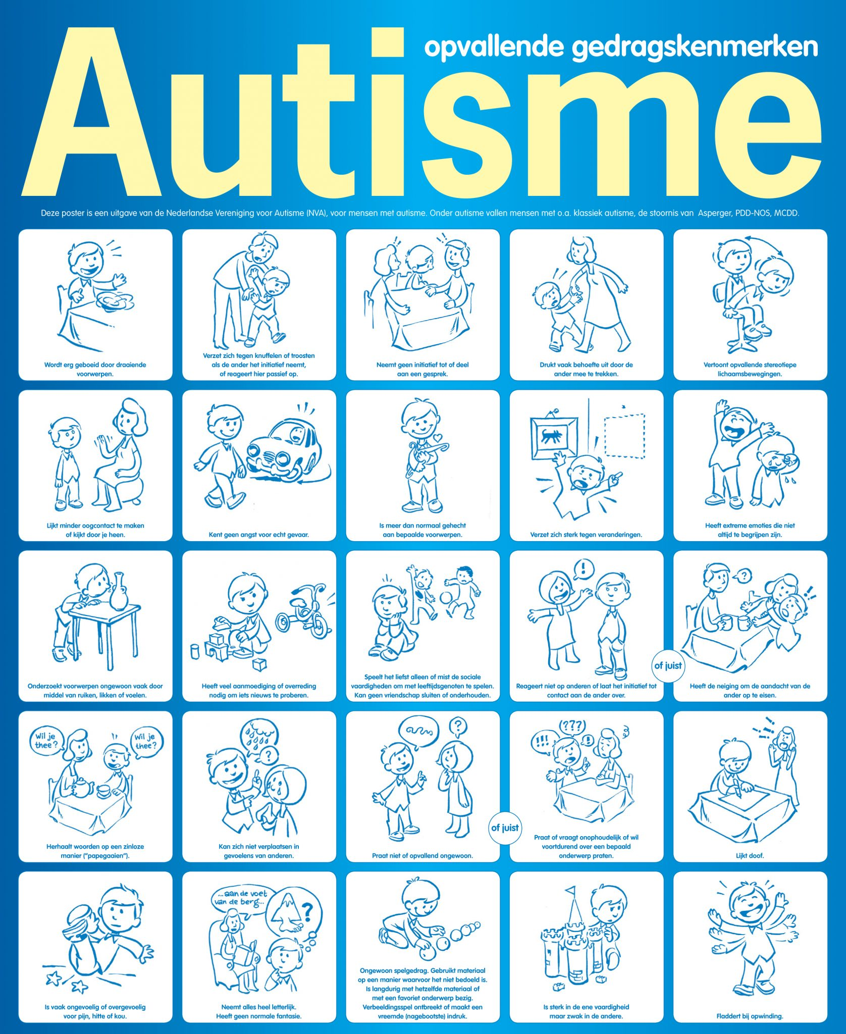Bedwelming Poster opvallende gedragskenmerken autisme bij kinderen - NVA #RV94